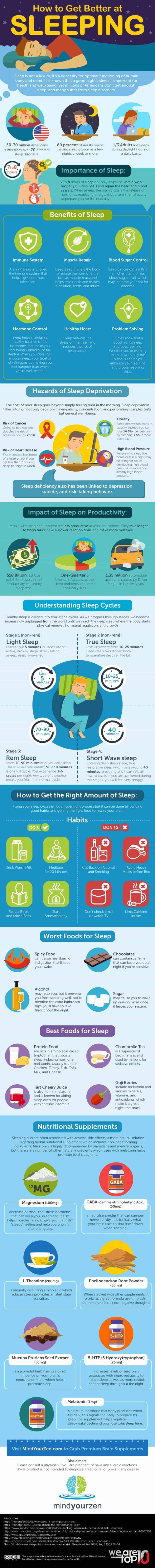 Improving Sleep Habits